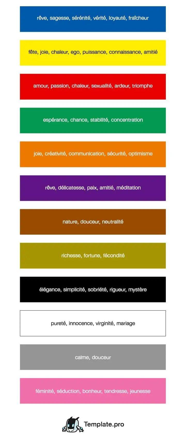couleur cv signification