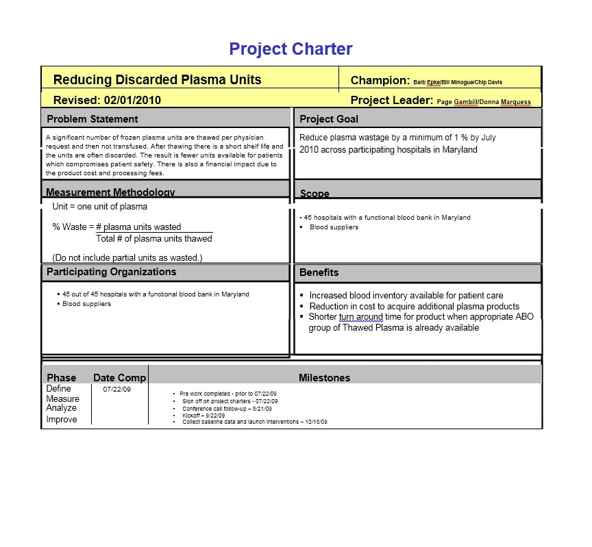 40 Project Charter Templates  Samples Excel, Word - Template Archive - project charter template