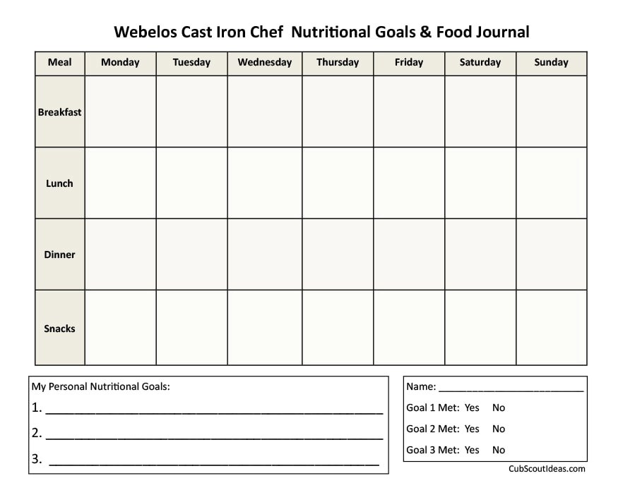 Food Journal - 30+ Beautiful Templates - Template Archive - log templates
