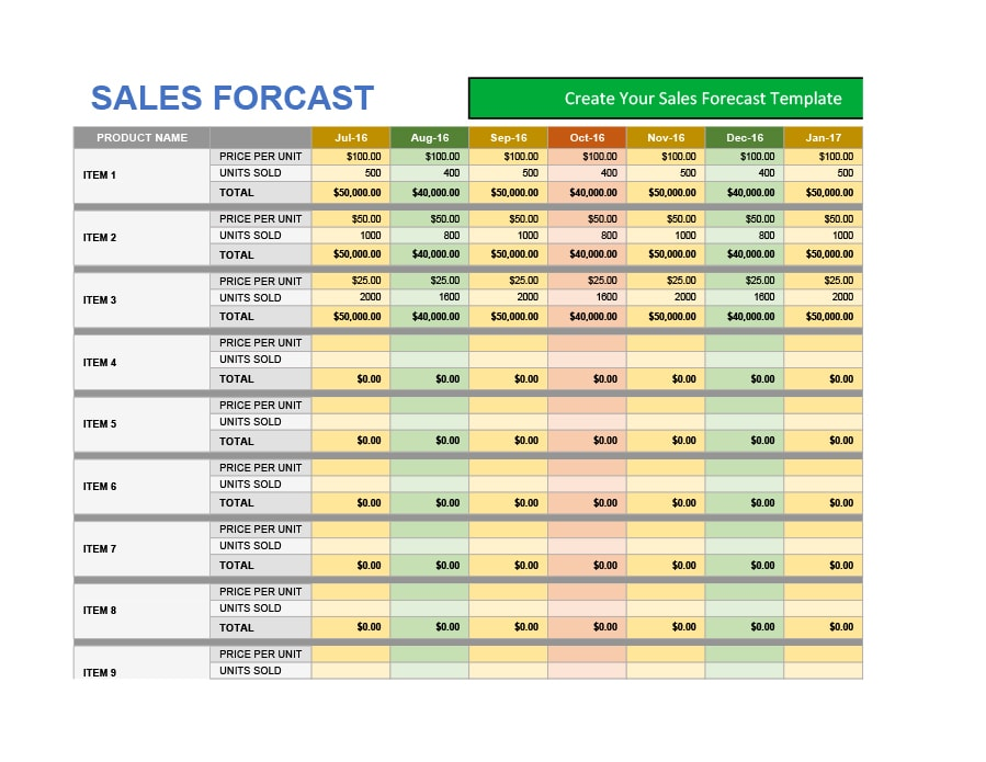 39 Sales Forecast Templates  Spreadsheets - Template Archive