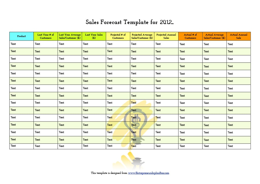 sales forecast template - Goalgoodwinmetals - Sales Forcast