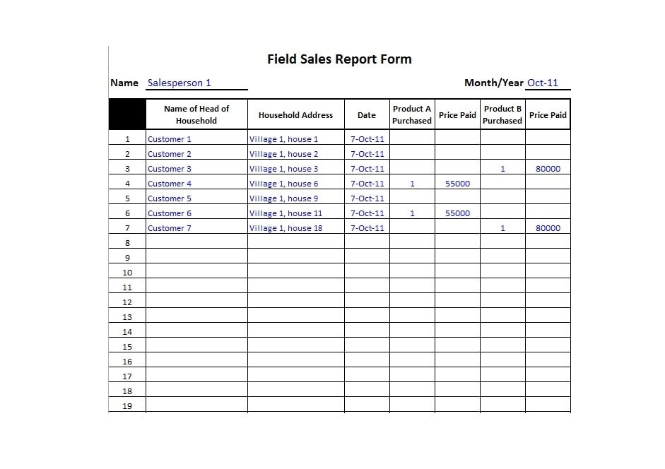 45 Sales Report Templates Daily, Weekly, Monthly Salesman Reports