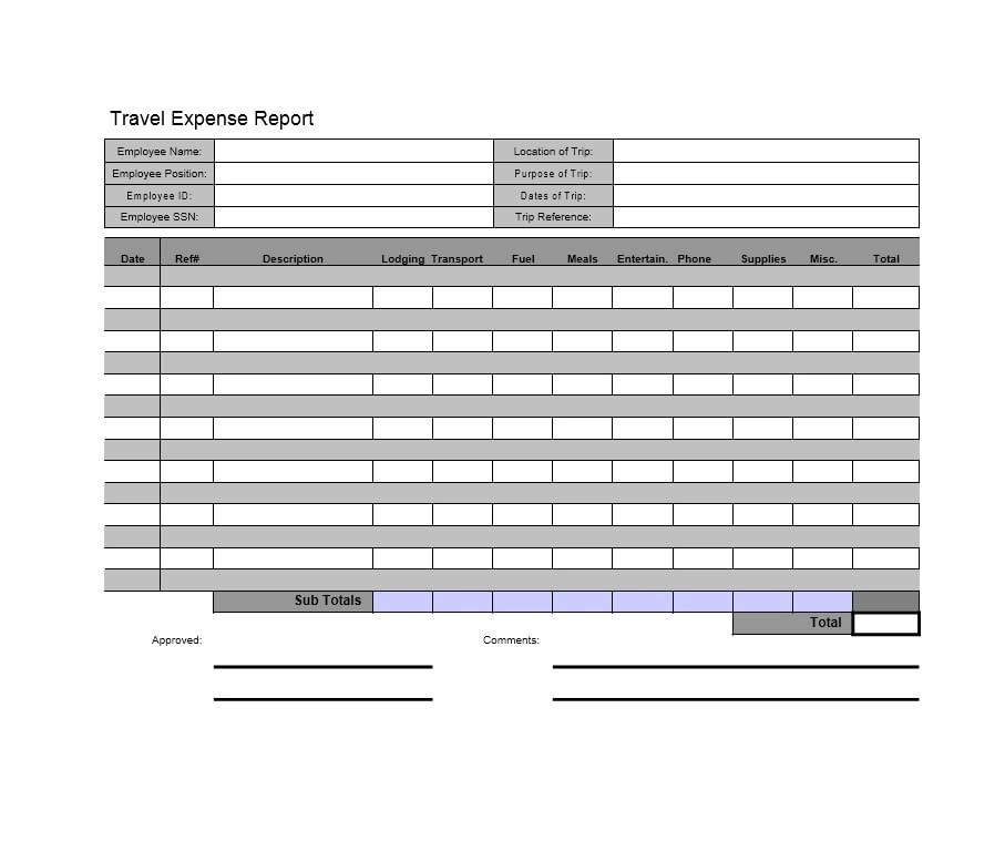 46 Travel Expense Report Forms  Templates - Template Archive - travel expense template