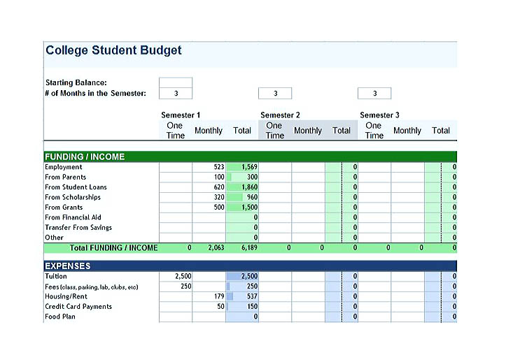 budget document template