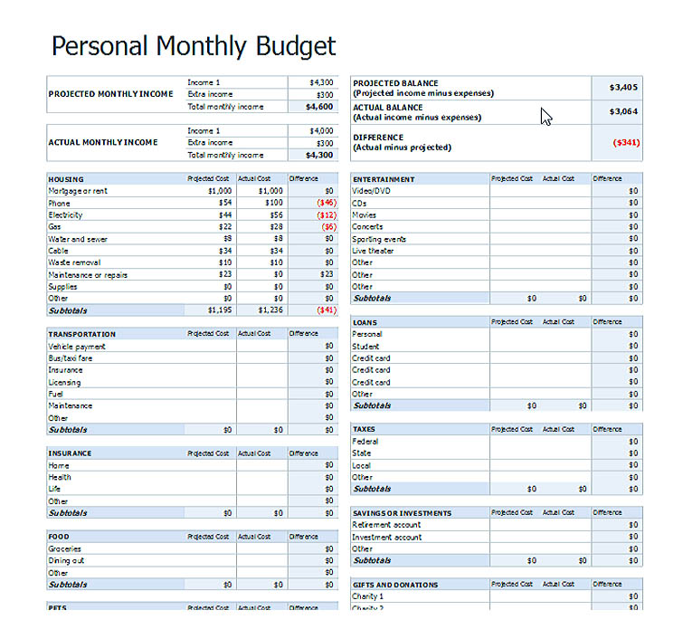 Awesome Daycare Budget Template Gift - Entry Level Resume Templates ...