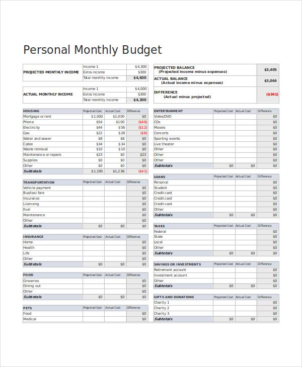 personal budget spreadsheet template excel trattorialeondoro