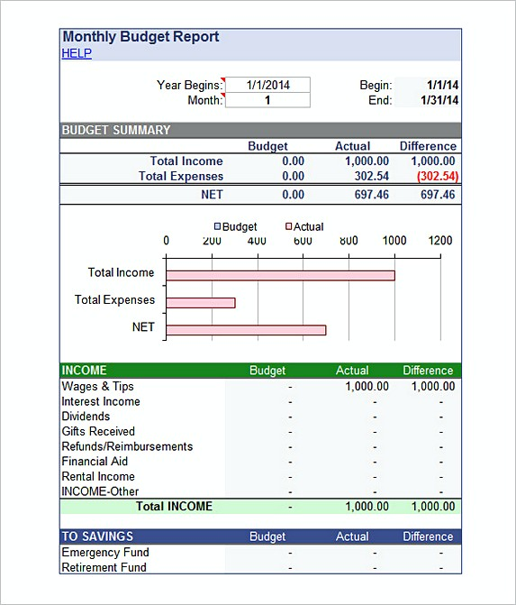 Budget Template Excel   Monthly Summary Report Template