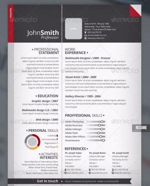 indesign resume template cs6 free indesign newsletter template designfreebies 28 minimal and creative resume templates psd - Adobe Resume Template