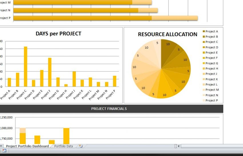 Project Closure Report Project Closure Report Template » Template