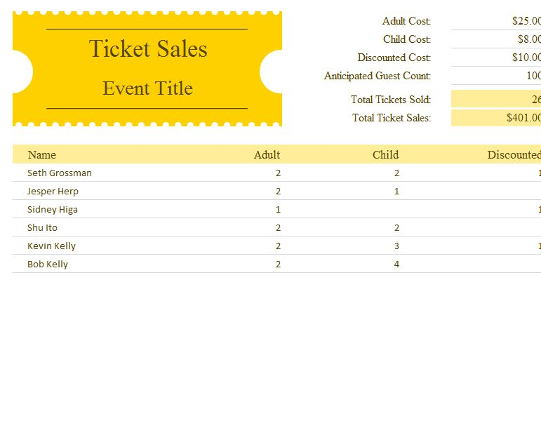 ticket sales template - Militarybralicious - microsoft office ticket template