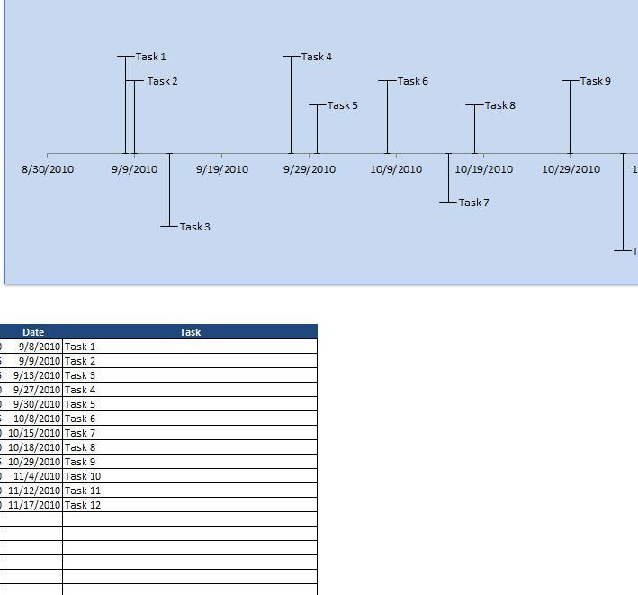 Visual Timeline Template - simple timeline template