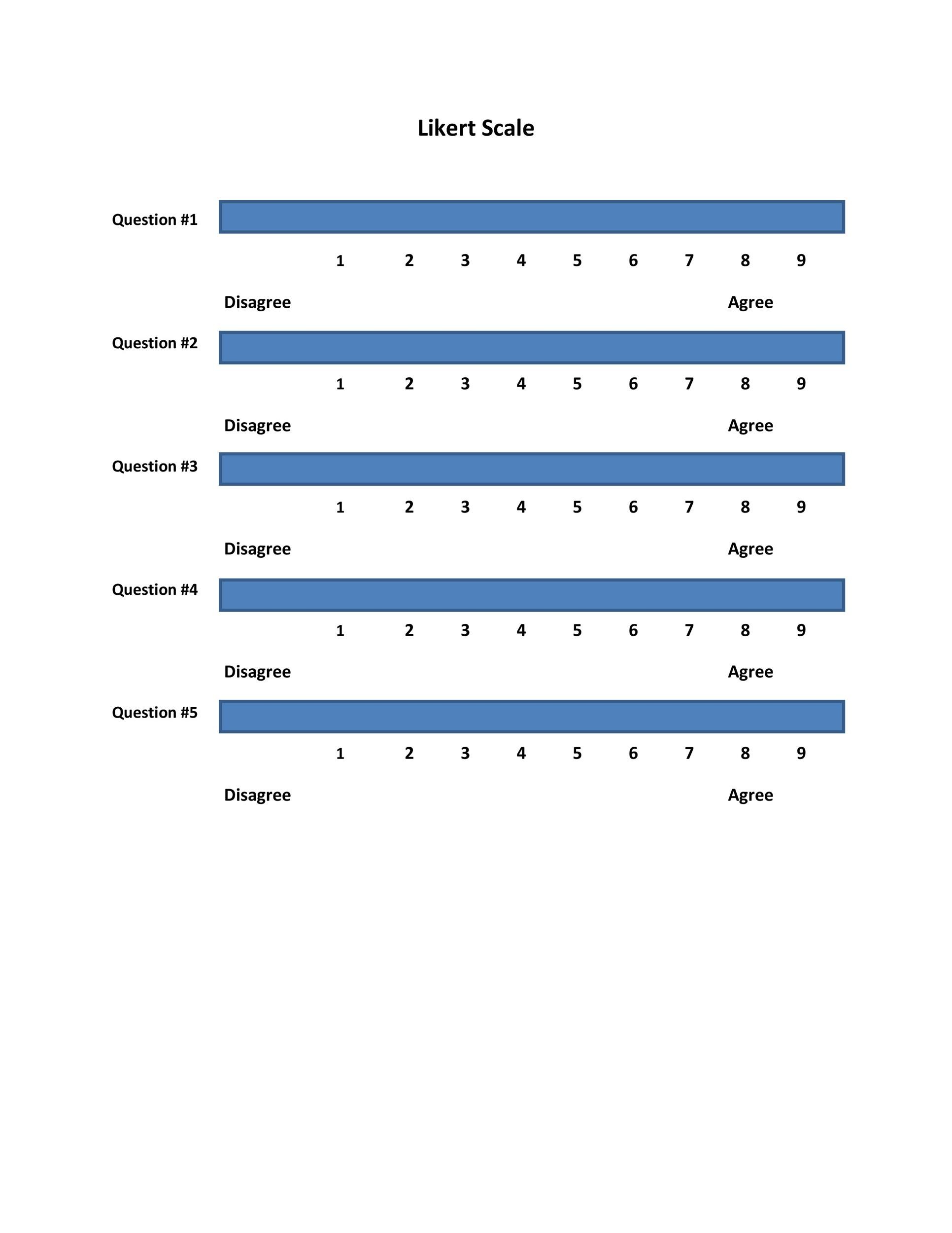 likert scale template word - Thevillas - Likert Scale Template