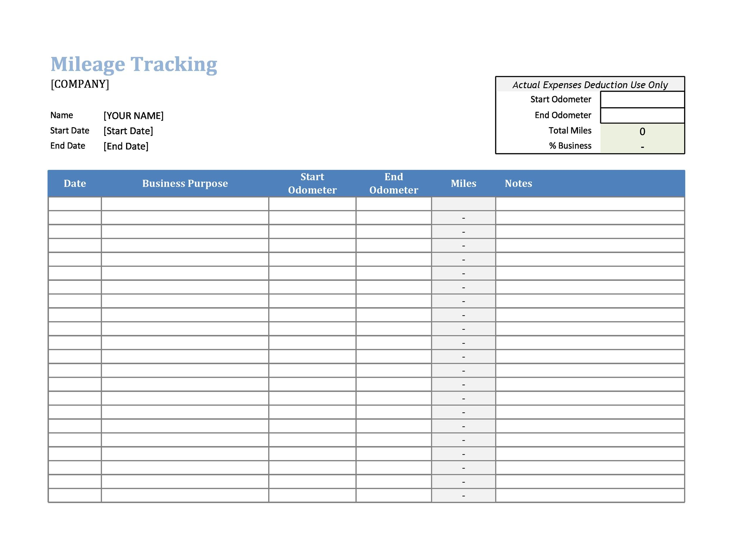 business mileage log form - Ozilalmanoof
