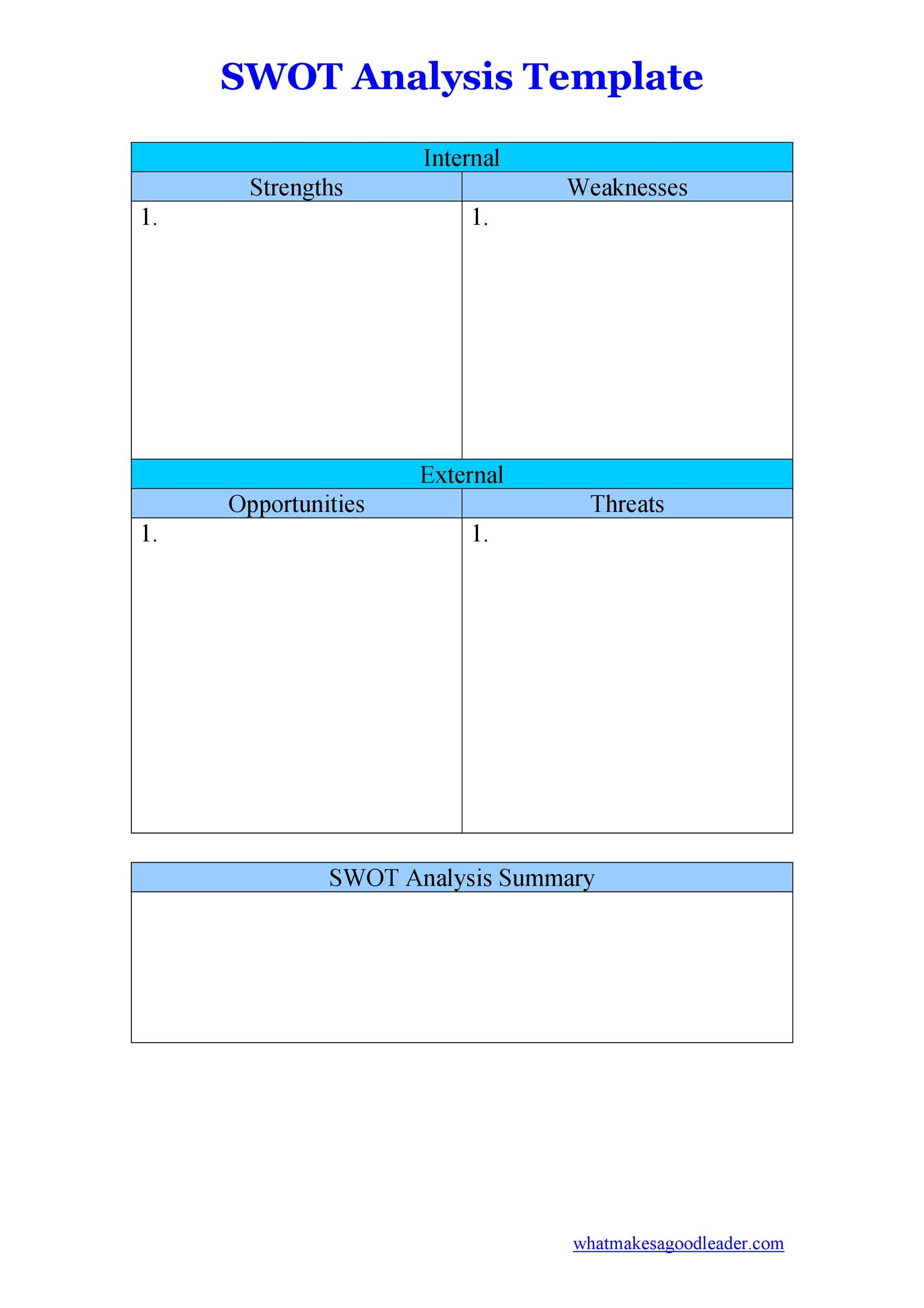 40 Powerful SWOT Analysis Templates  Examples - format for swot analysis
