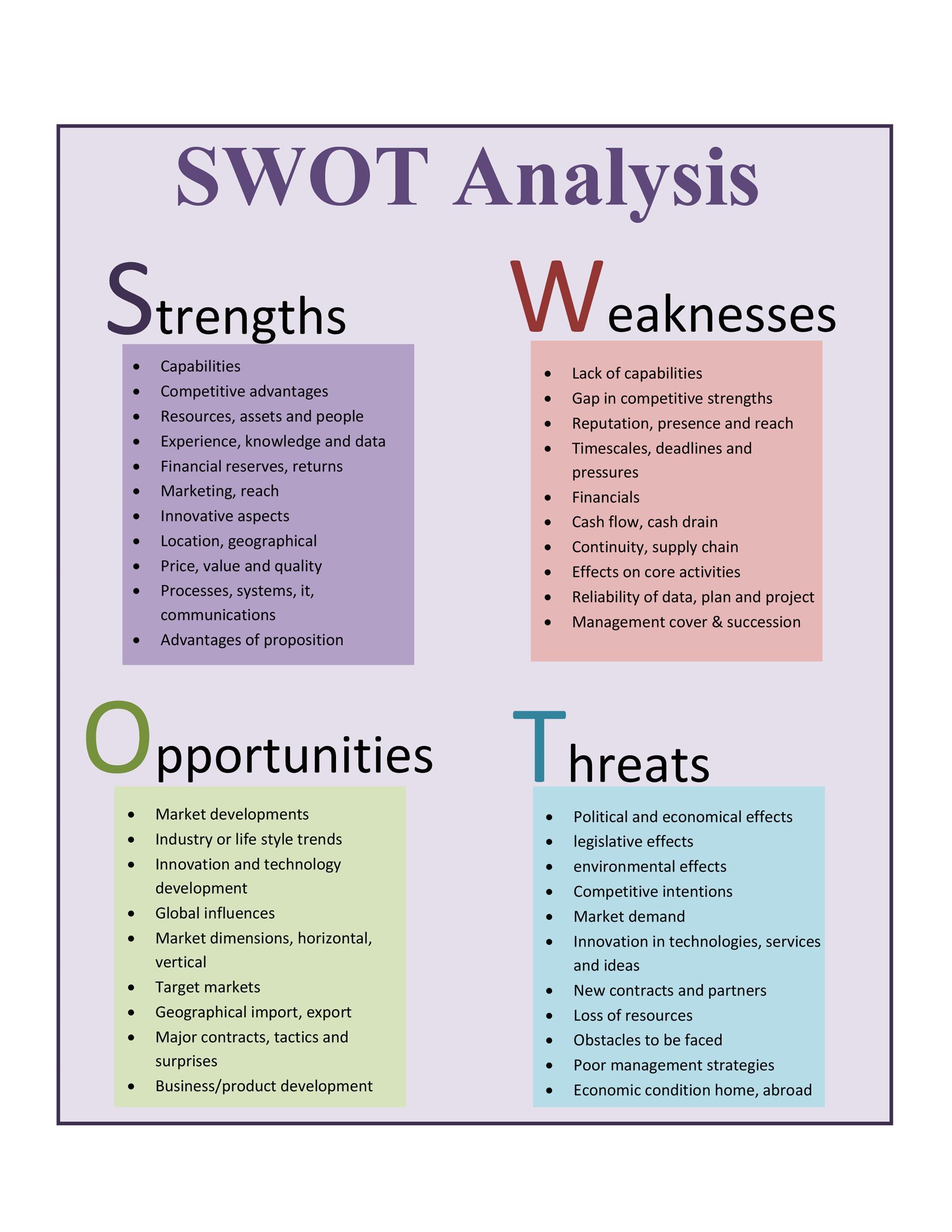 best swot analysis template