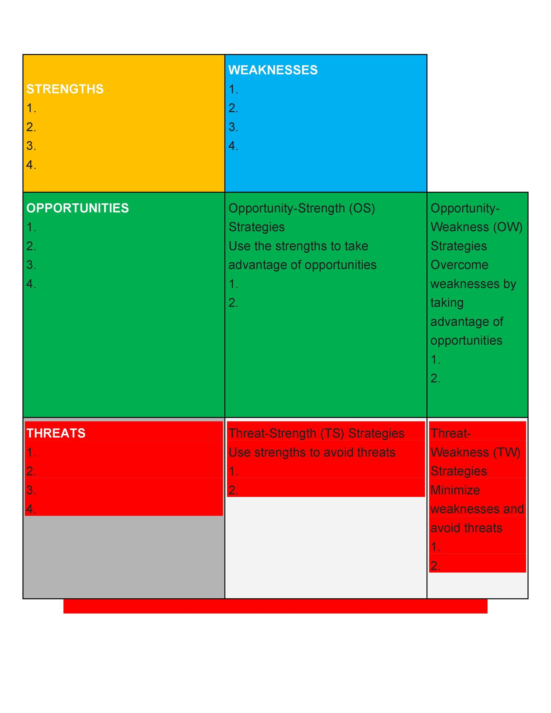 40 Powerful SWOT Analysis Templates  Examples - free swot analysis template