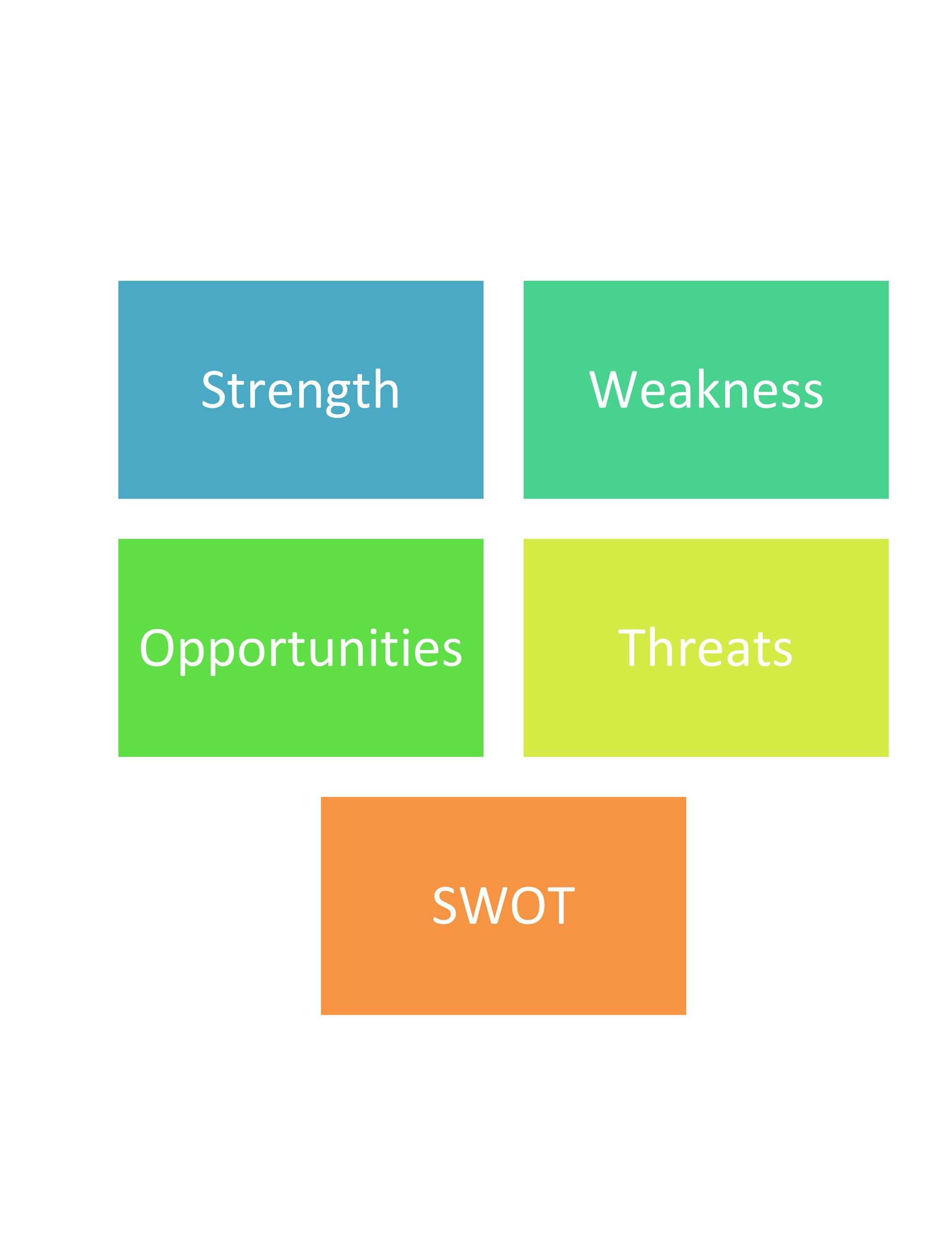 40 Powerful SWOT Analysis Templates  Examples - Product Swot Analysis Template
