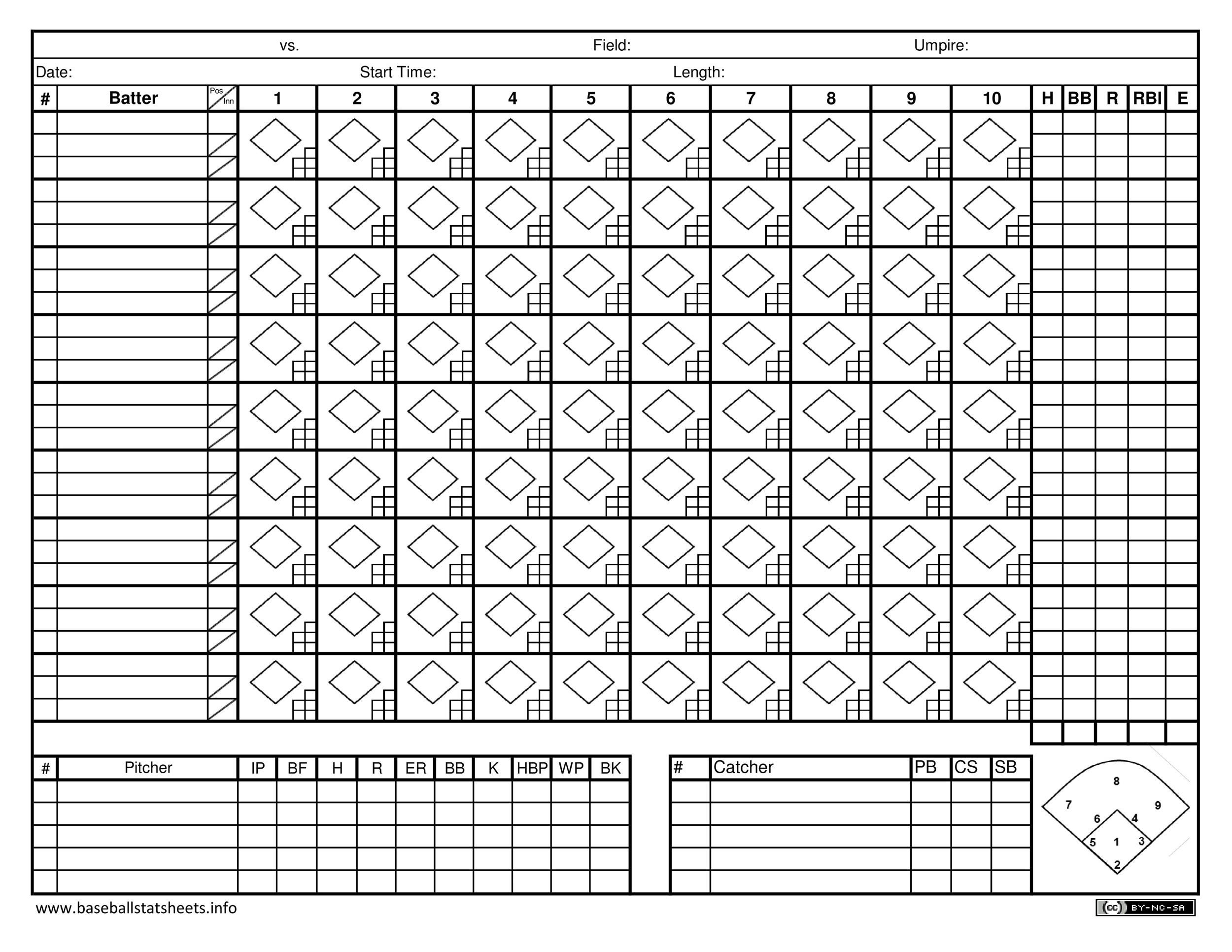 Baseball Score Sheet Template - Costumepartyrun