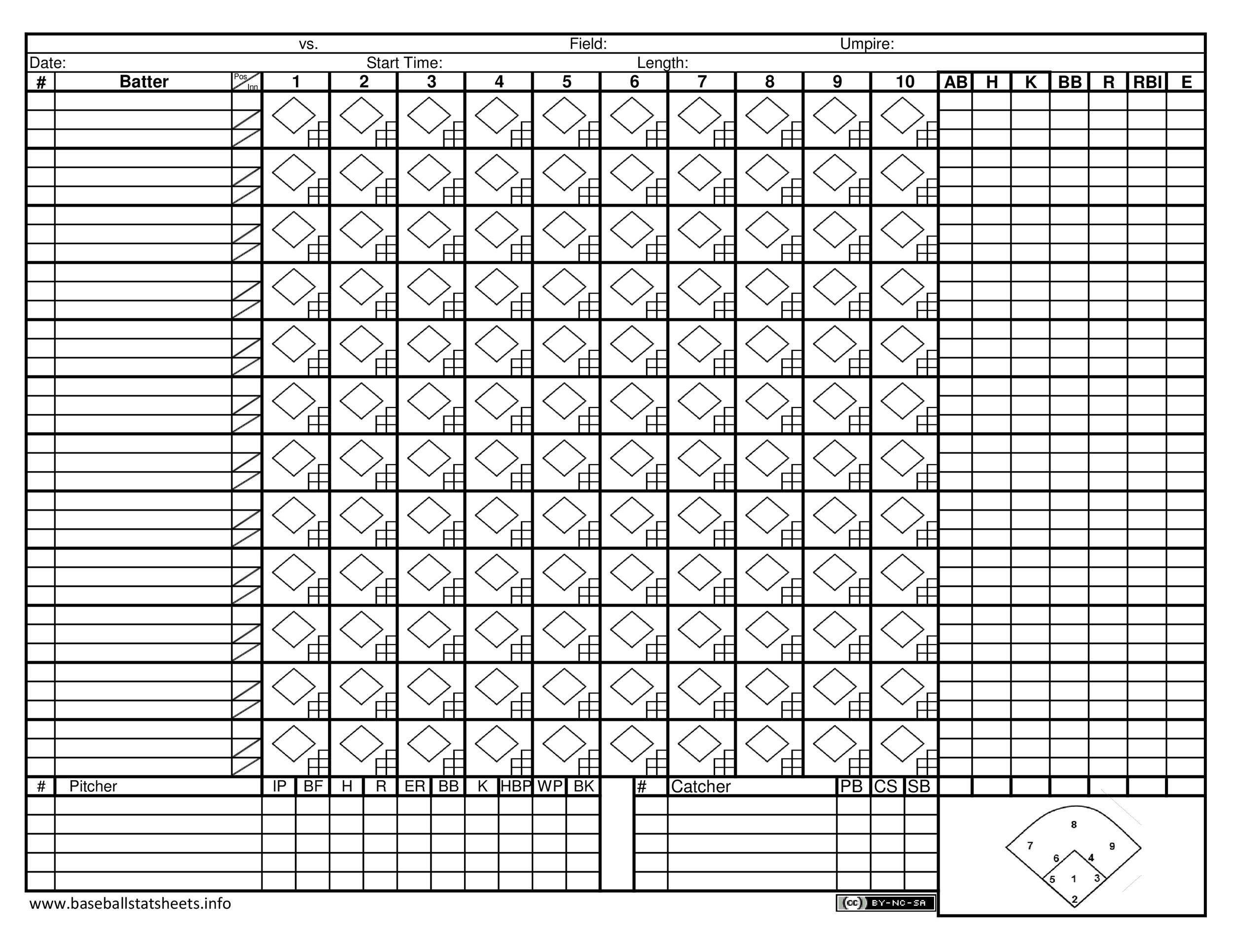 Baseball Score Sheet how to create a baseball scorecard howtheyplay