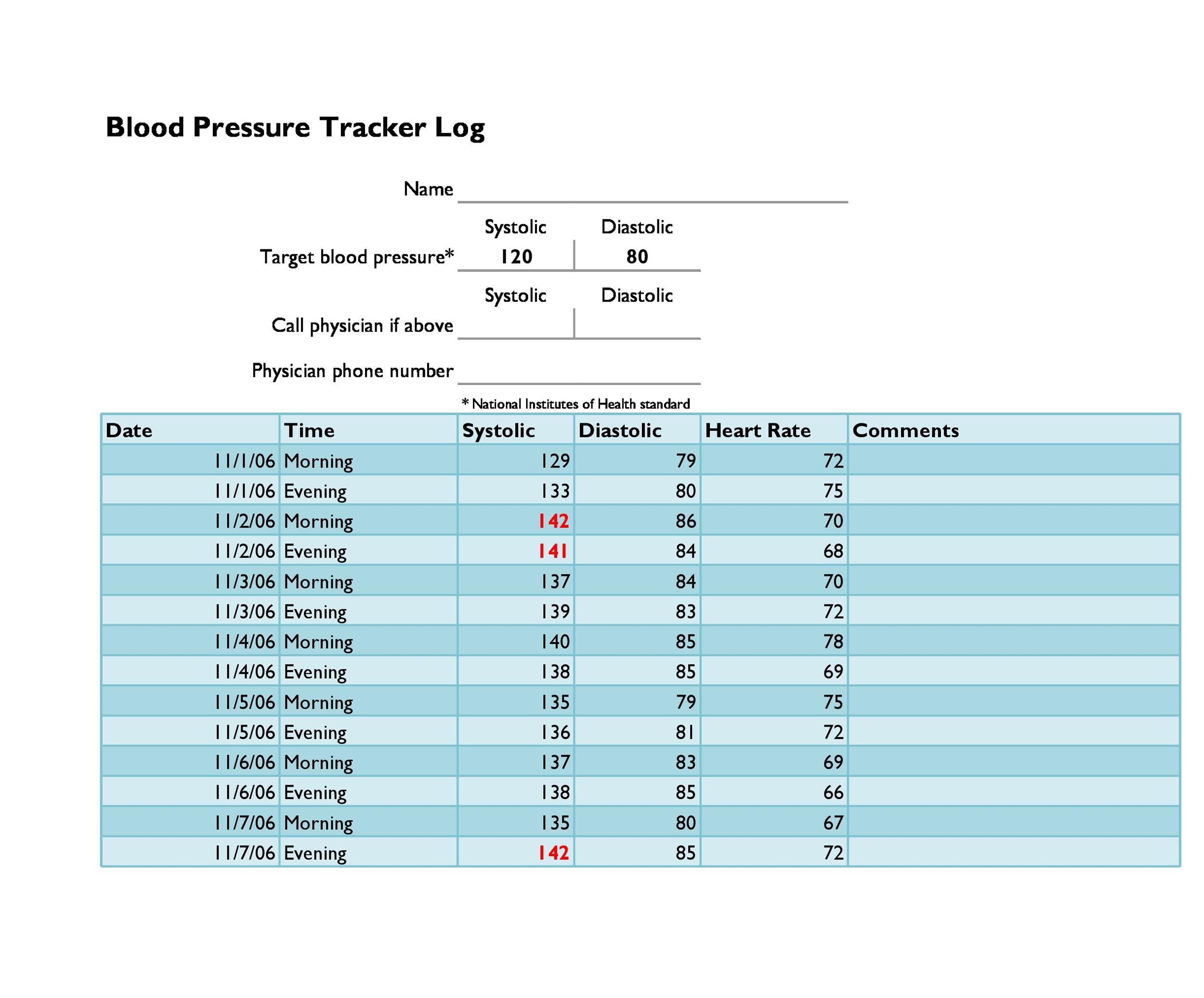 30+ Printable Blood Pressure Log Templates - Template Lab - blood pressure and blood sugar log sheet