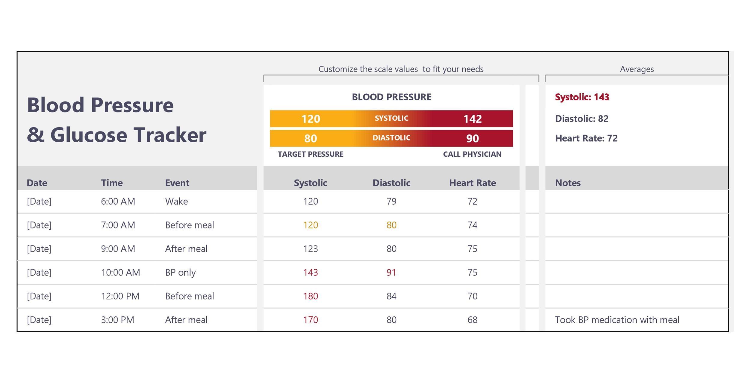 30+ Printable Blood Pressure Log Templates ᐅ Template Lab