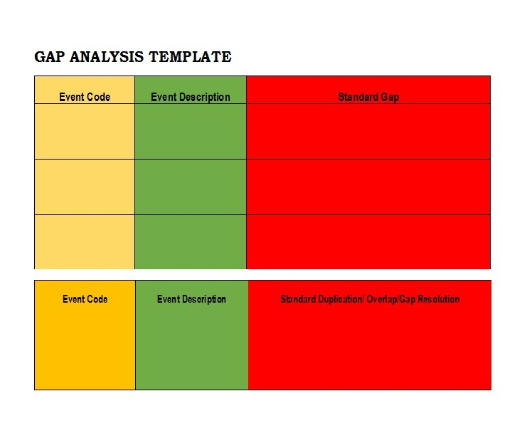 40 Gap Analysis Templates  Exmaples (Word, Excel, PDF) - analysis templates