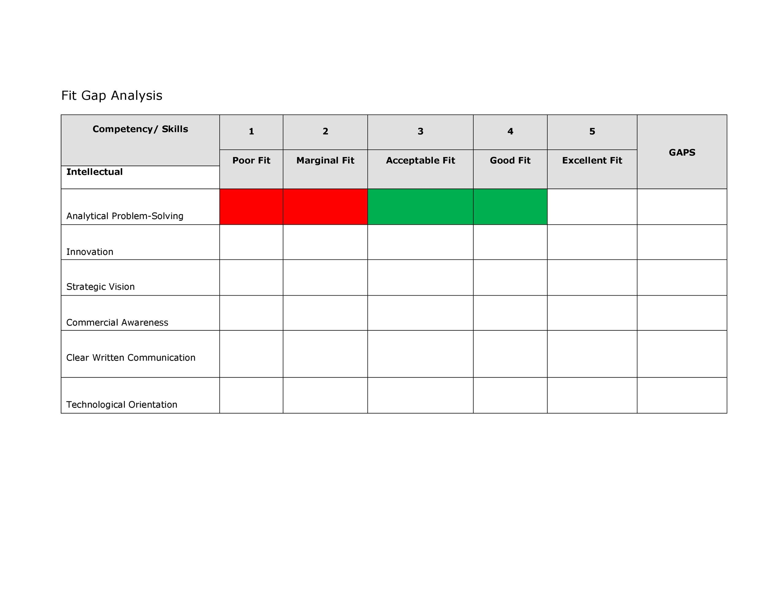 40 Gap Analysis Templates  Exmaples (Word, Excel, PDF) - sample gap analysis