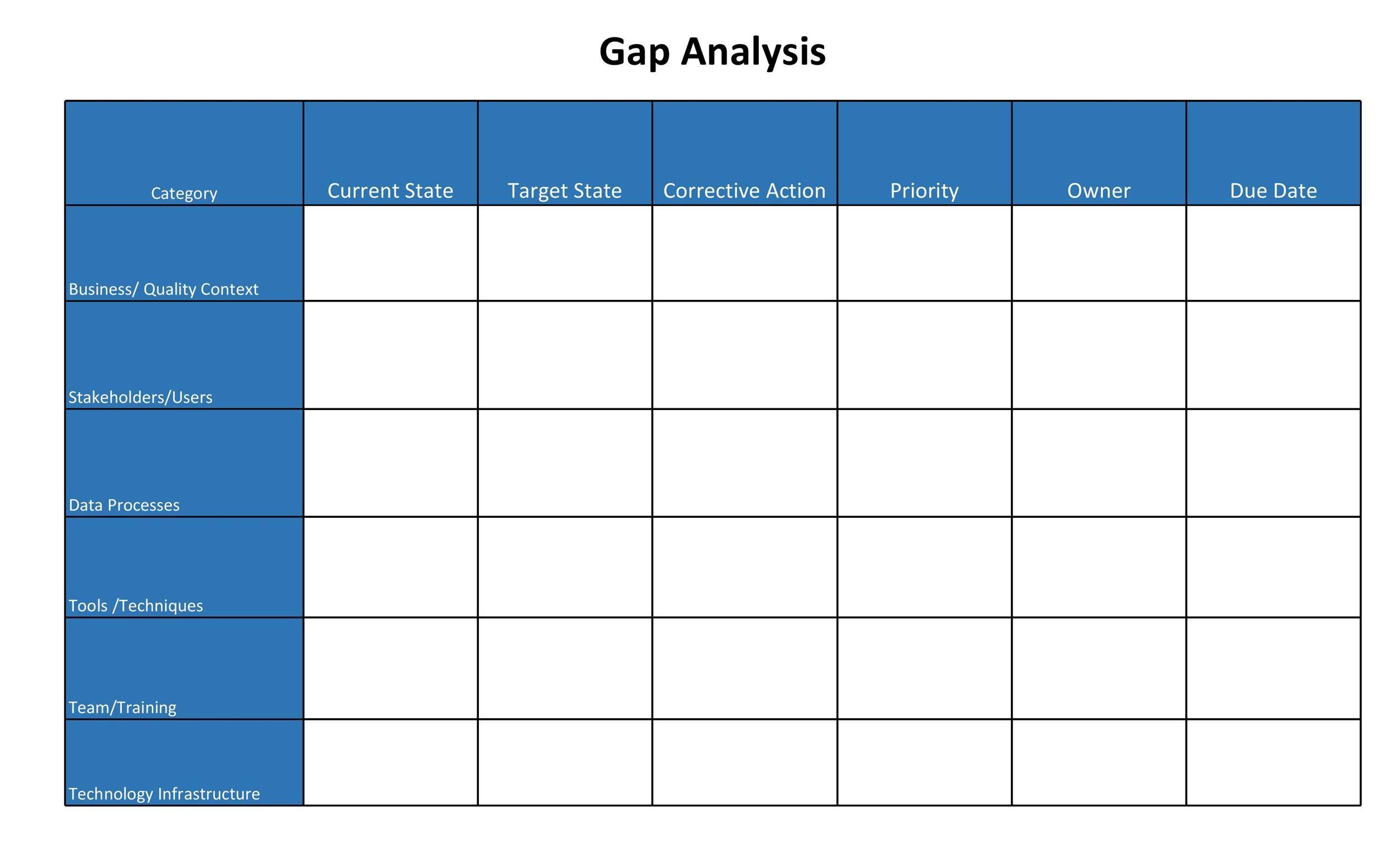 40 Gap Analysis Templates \ Exmaples (Word, Excel, PDF) - data analysis template