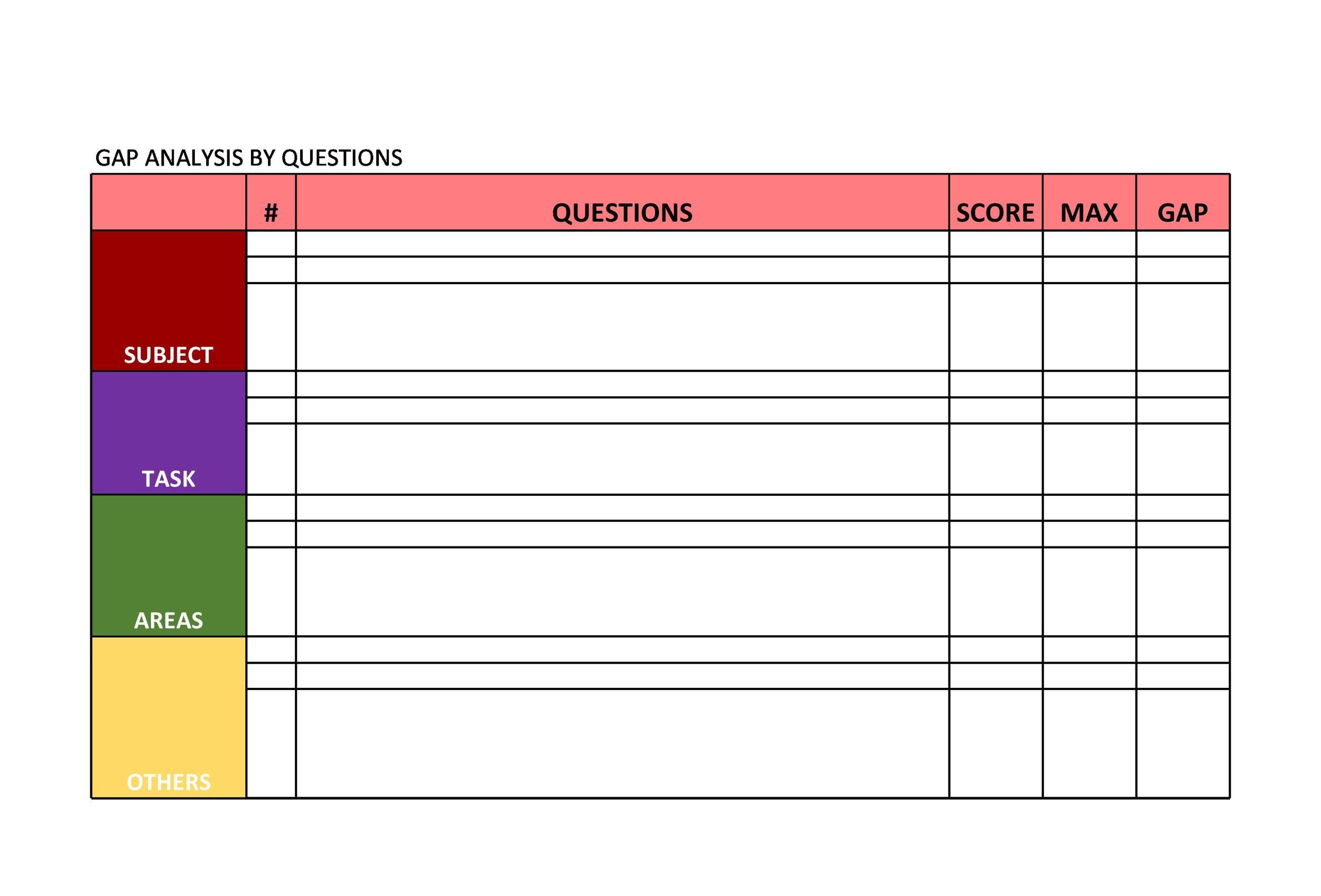 40 Gap Analysis Templates  Exmaples (Word, Excel, PDF)