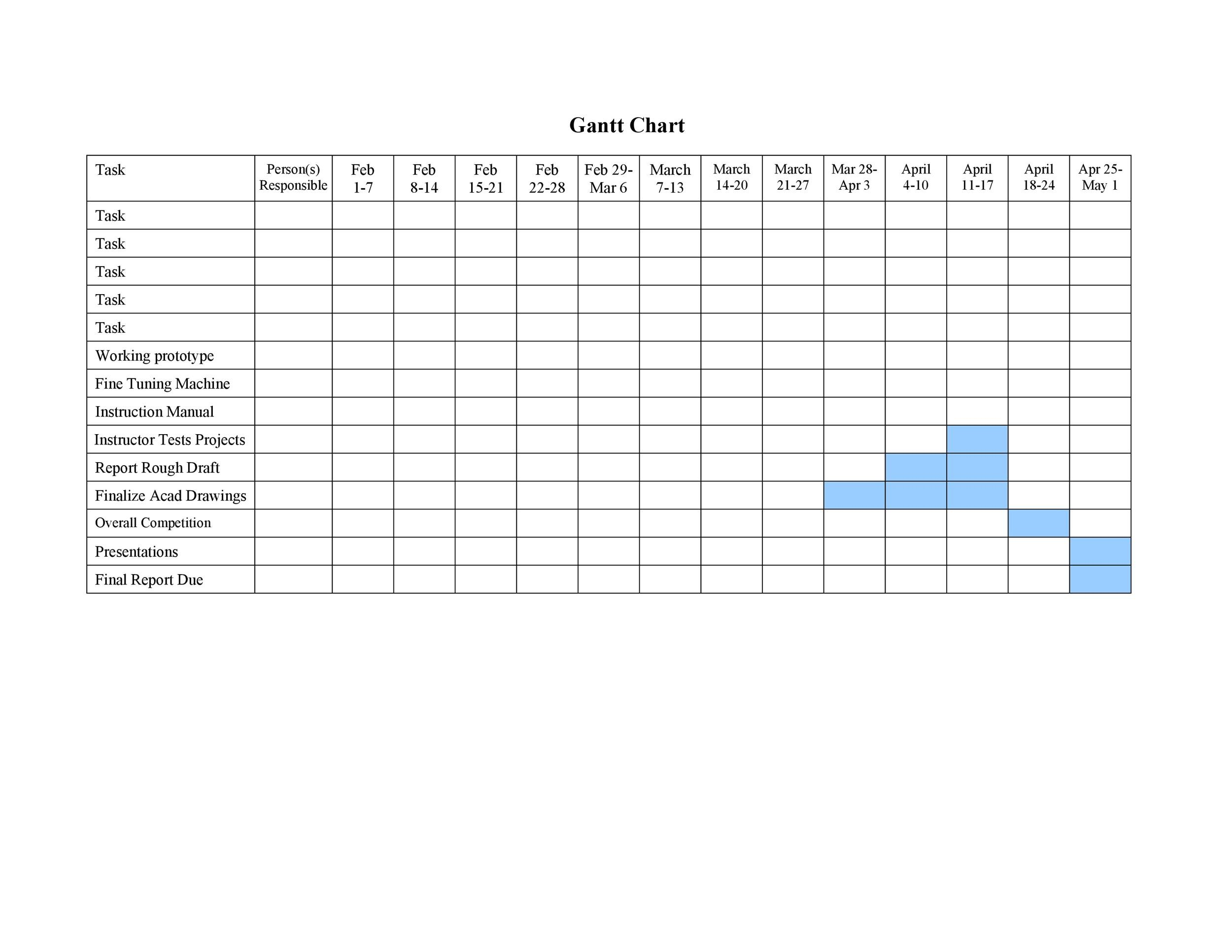 36 Free Gantt Chart Templates (Excel, PowerPoint, Word) ᐅ Template Lab