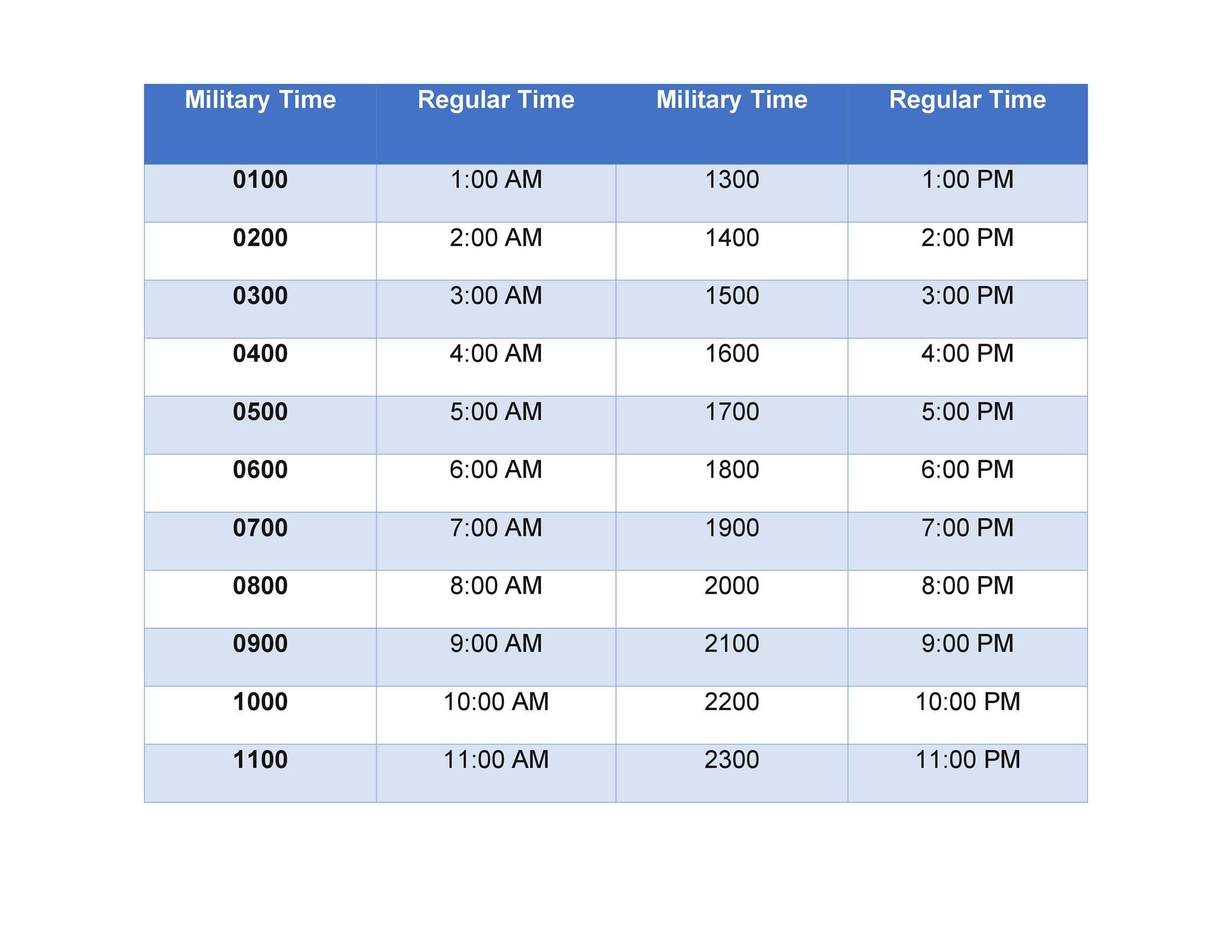 30 Printable Military Time Charts ᐅ Template Lab