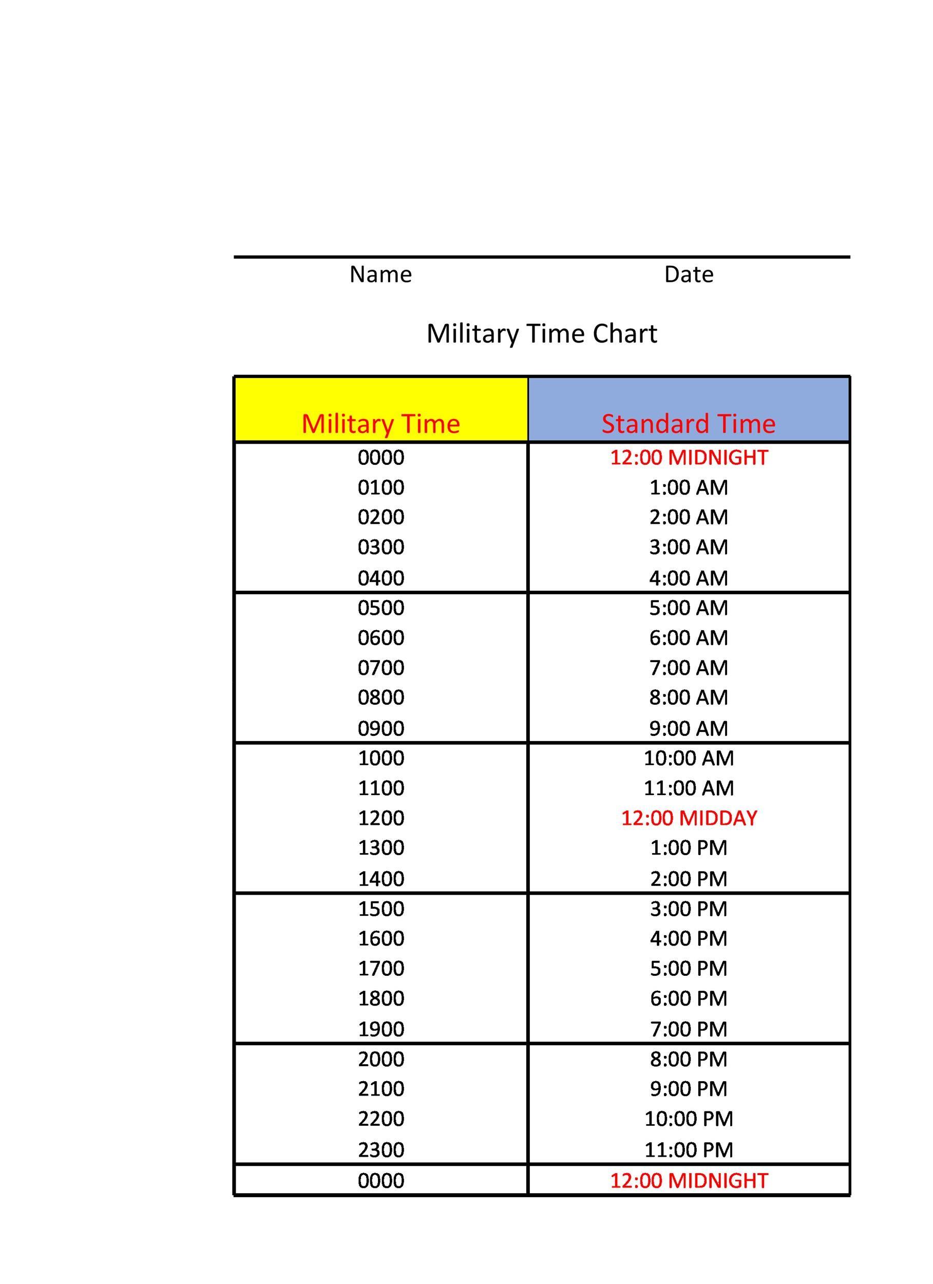 Printable Time Chart  NodeResumeTemplatePaasproviderCom