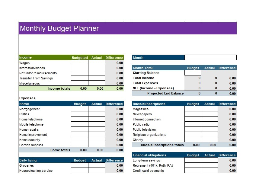 30+ Budget Templates  Budget Worksheets (Excel, PDF) - Template Lab