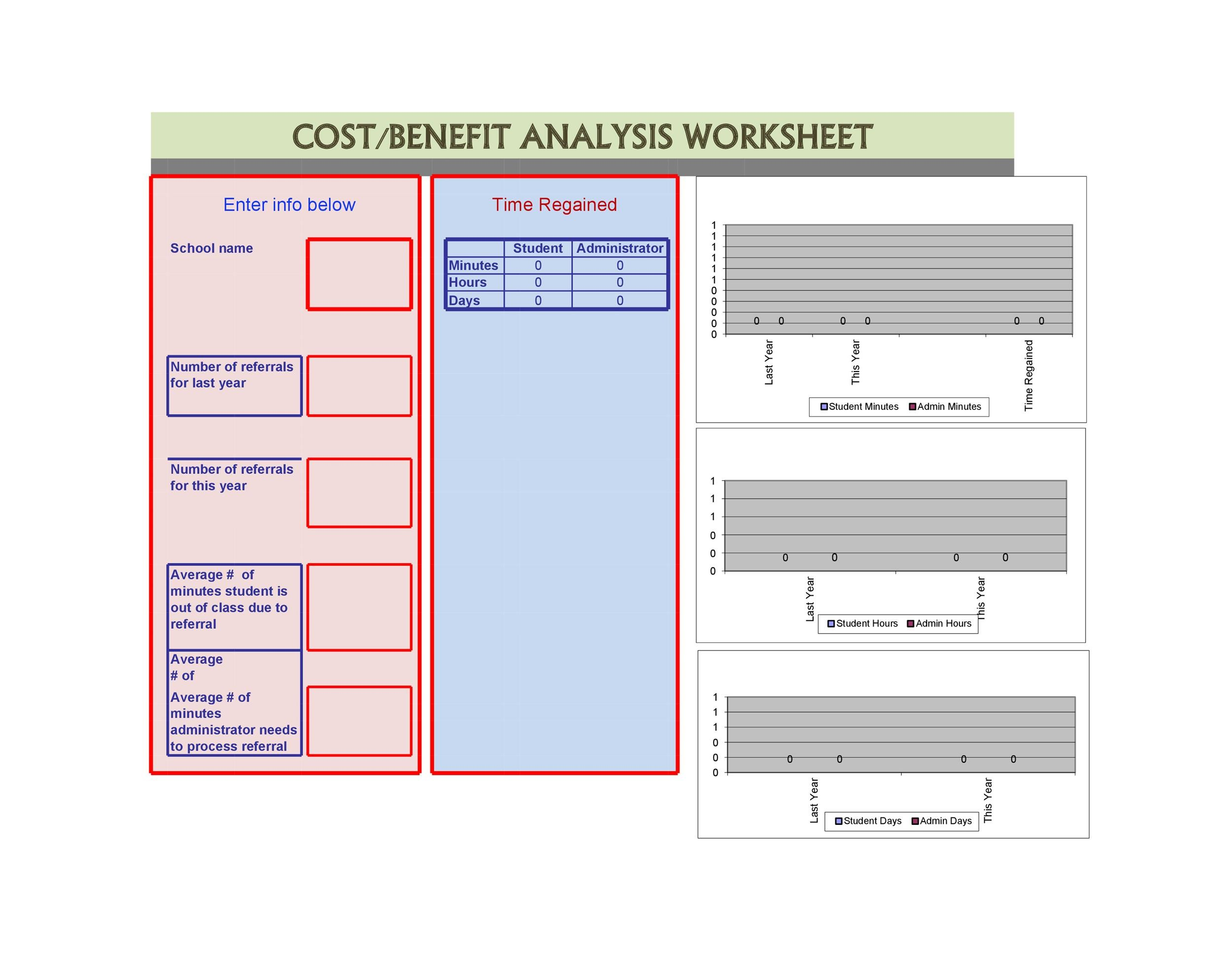 40+ Cost Benefit Analysis Templates  Examples! ᐅ Template Lab