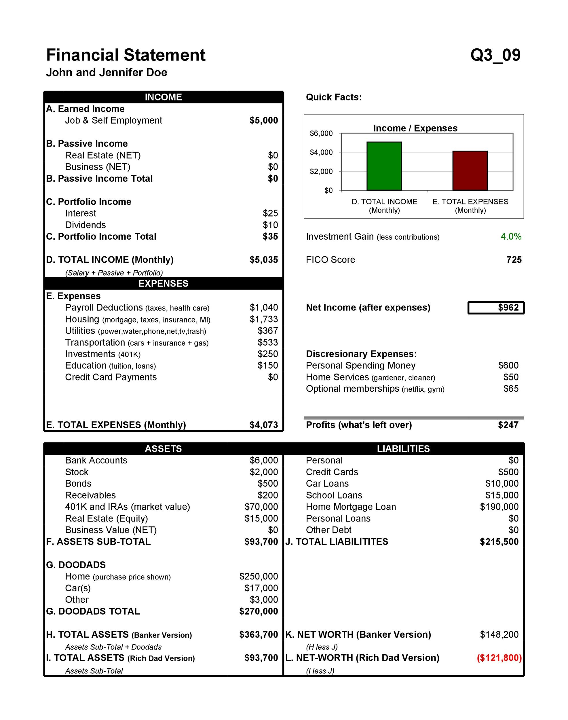 40+ Personal Financial Statement Templates  Forms - Template Lab - free statement forms