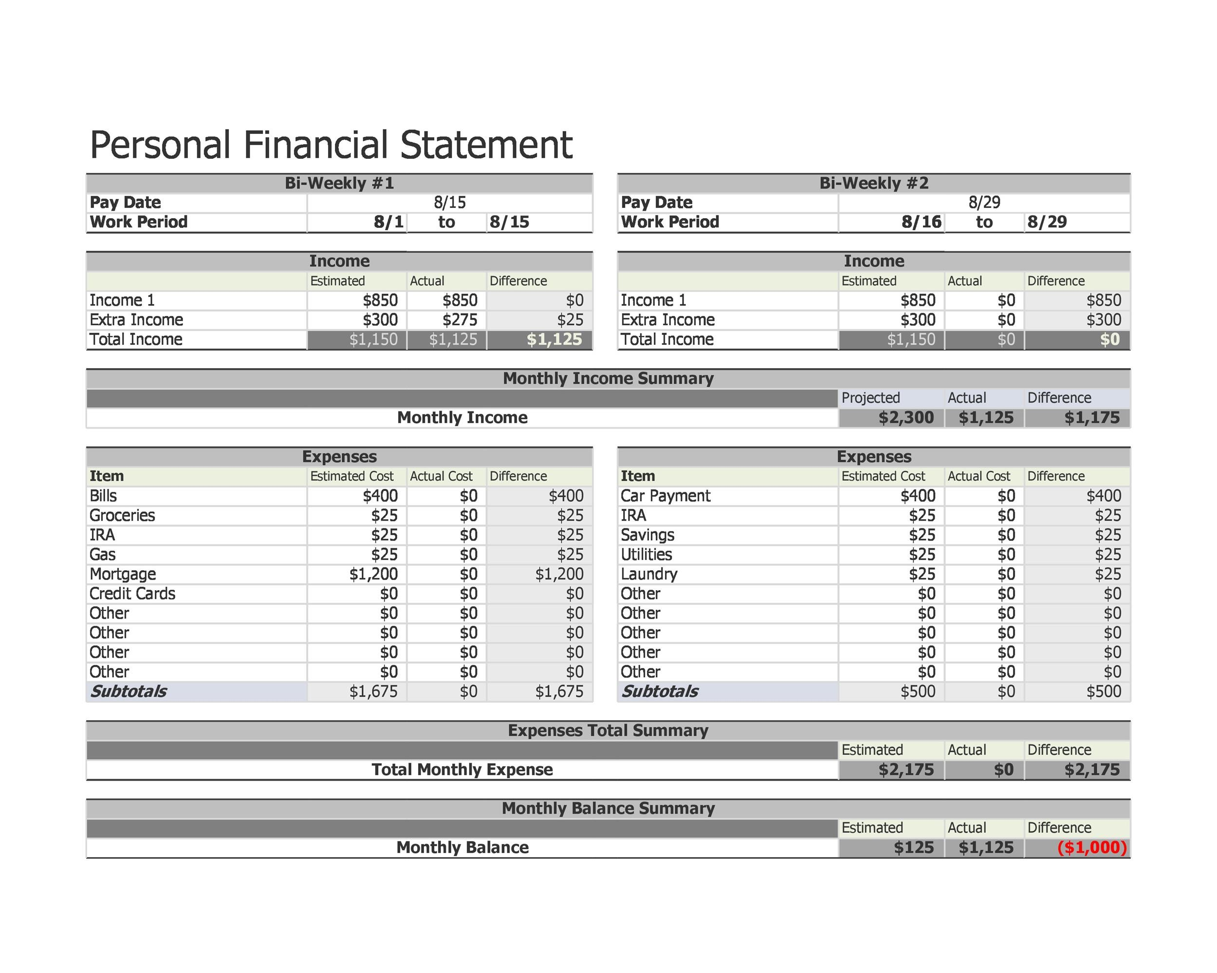 Sample Financial Summary Template Personal Financial Statement - financial statements templates