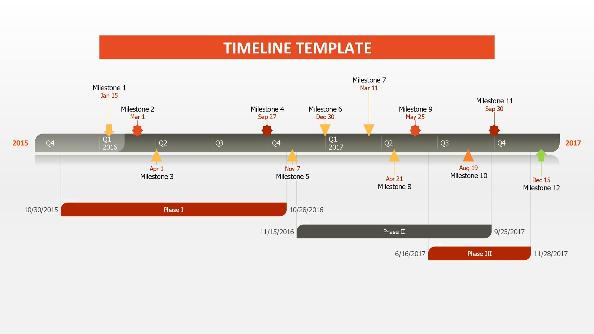 30+ Timeline Templates (Excel, Power Point, Word) - Template Lab - project timeline template