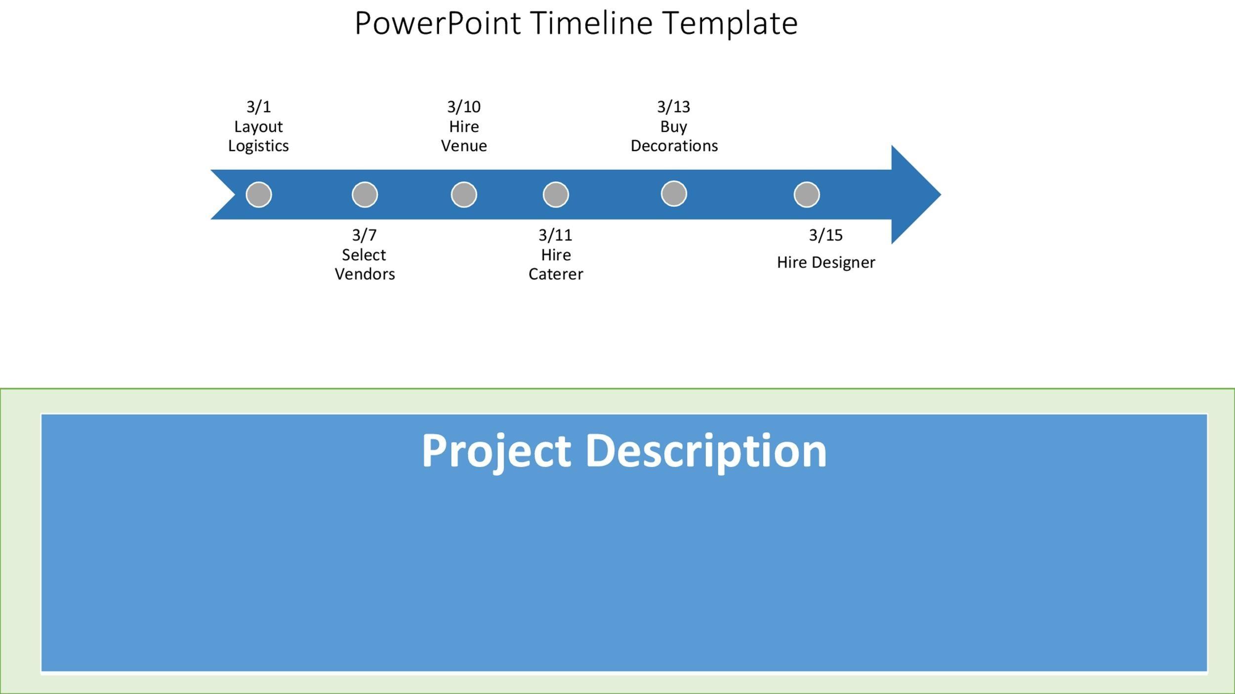 printable timeline template