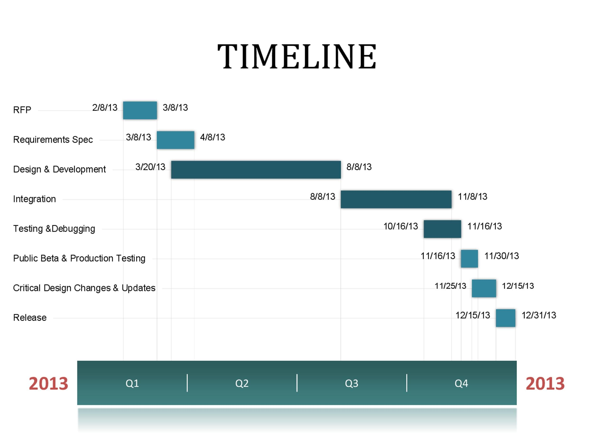 30+ Timeline Templates (Excel, Power Point, Word) - Template Lab - timeline word template