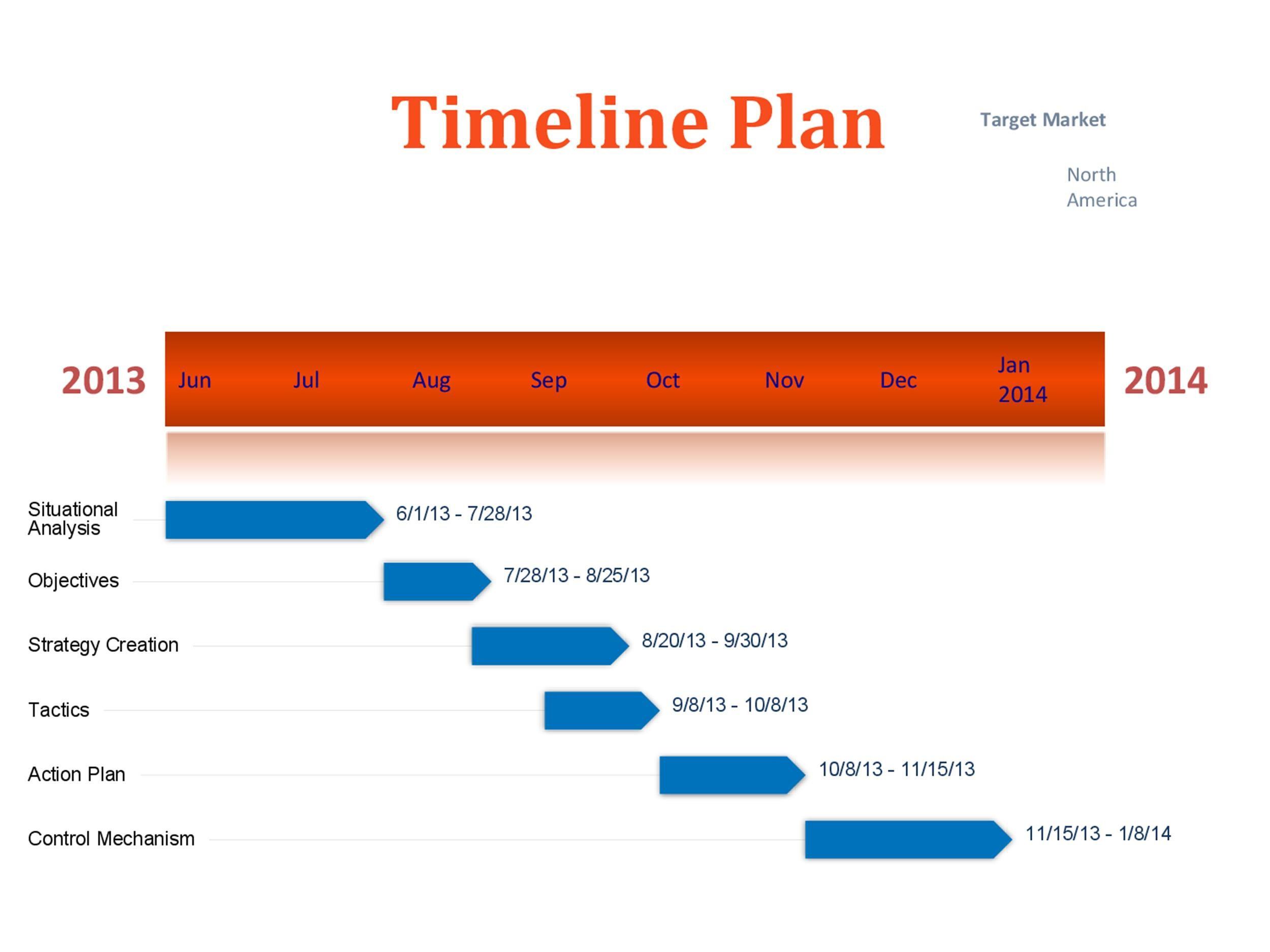 30+ Timeline Templates (Excel, Power Point, Word) - Template Lab - career timeline template