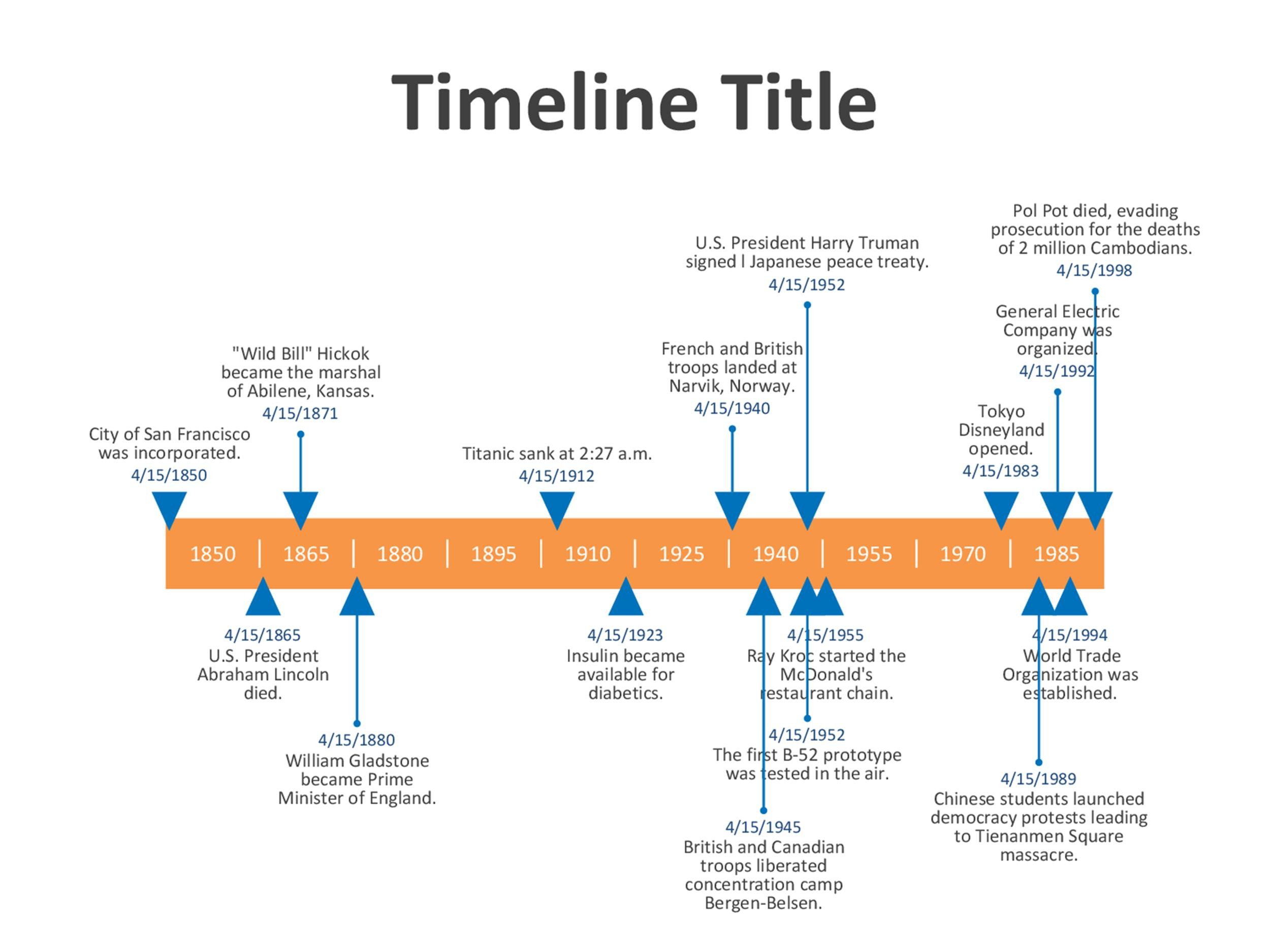 30+ Timeline Templates (Excel, Power Point, Word) - Template Lab - timeline template