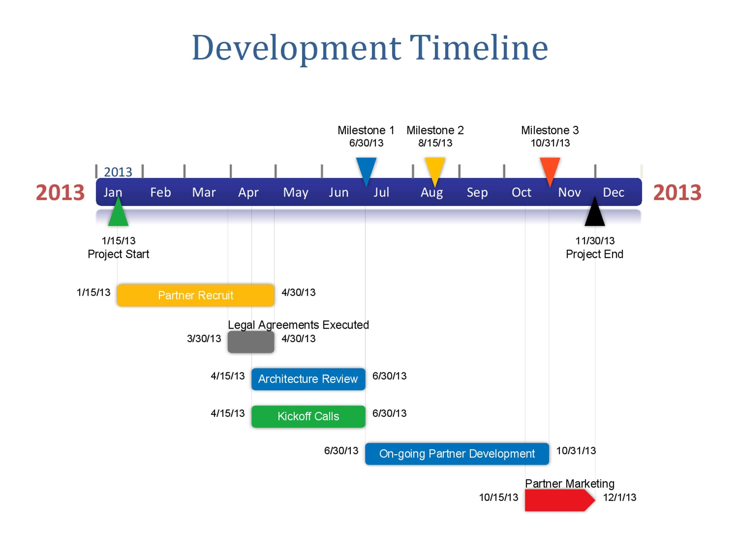 30+ Timeline Templates (Excel, Power Point, Word) - Template Lab - Day Of Event Timeline Template