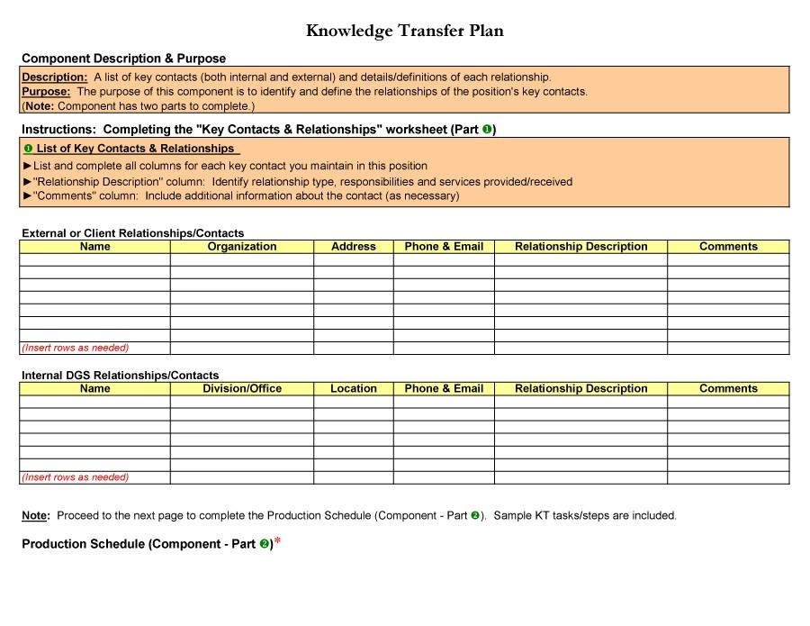 Statement Of Work Template Project Management 40 Transition Plan Templates Career Individual