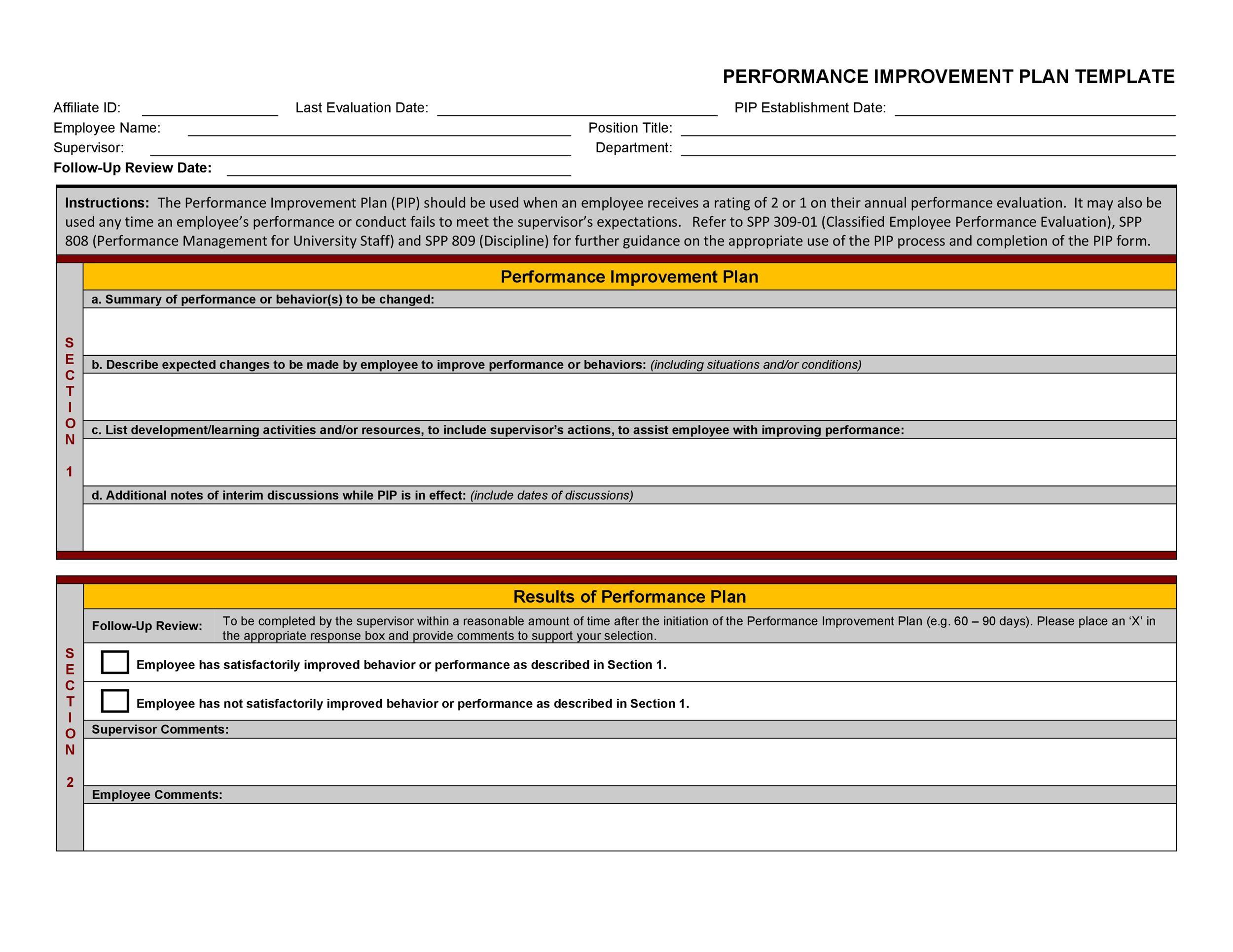 40+ Performance Improvement Plan Templates  Examples