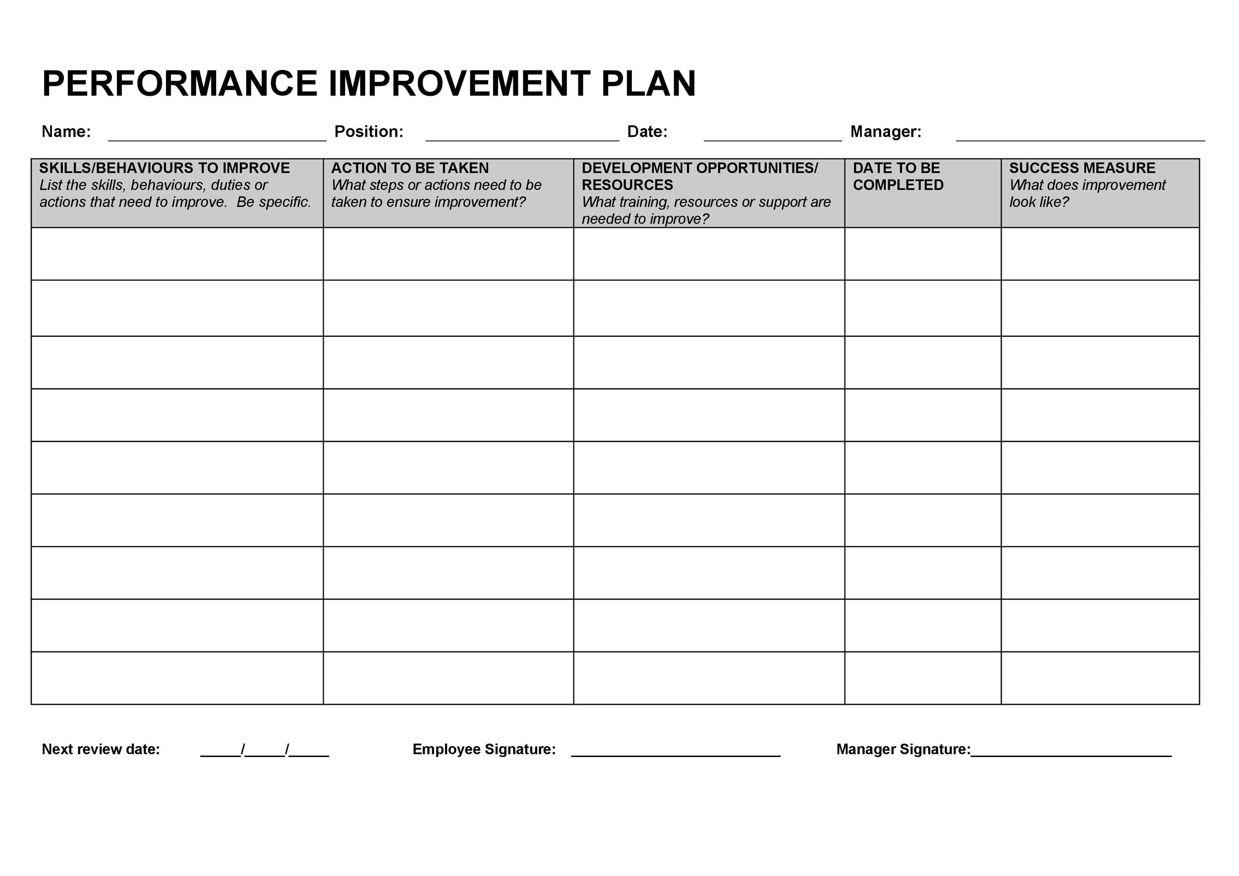 40+ Performance Improvement Plan Templates  Examples - personal improvement plan template