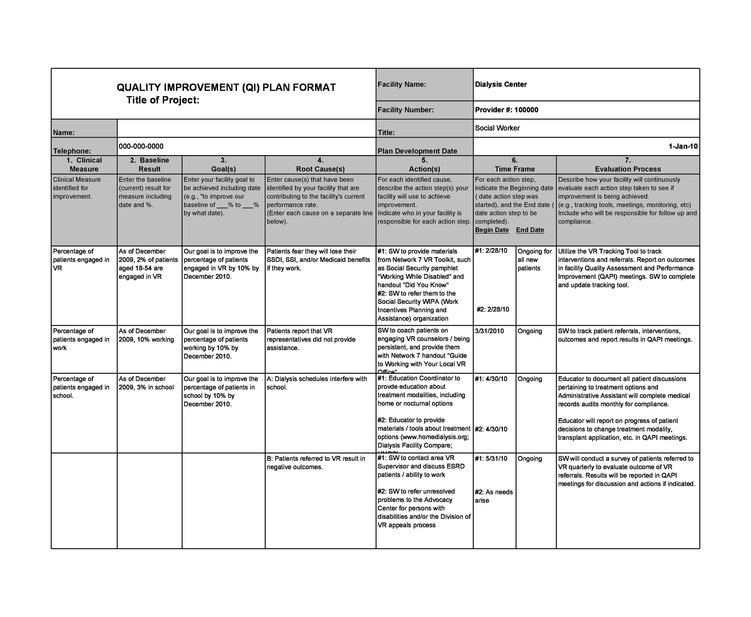 40+ Performance Improvement Plan Templates \ Examples - monthly performance review template