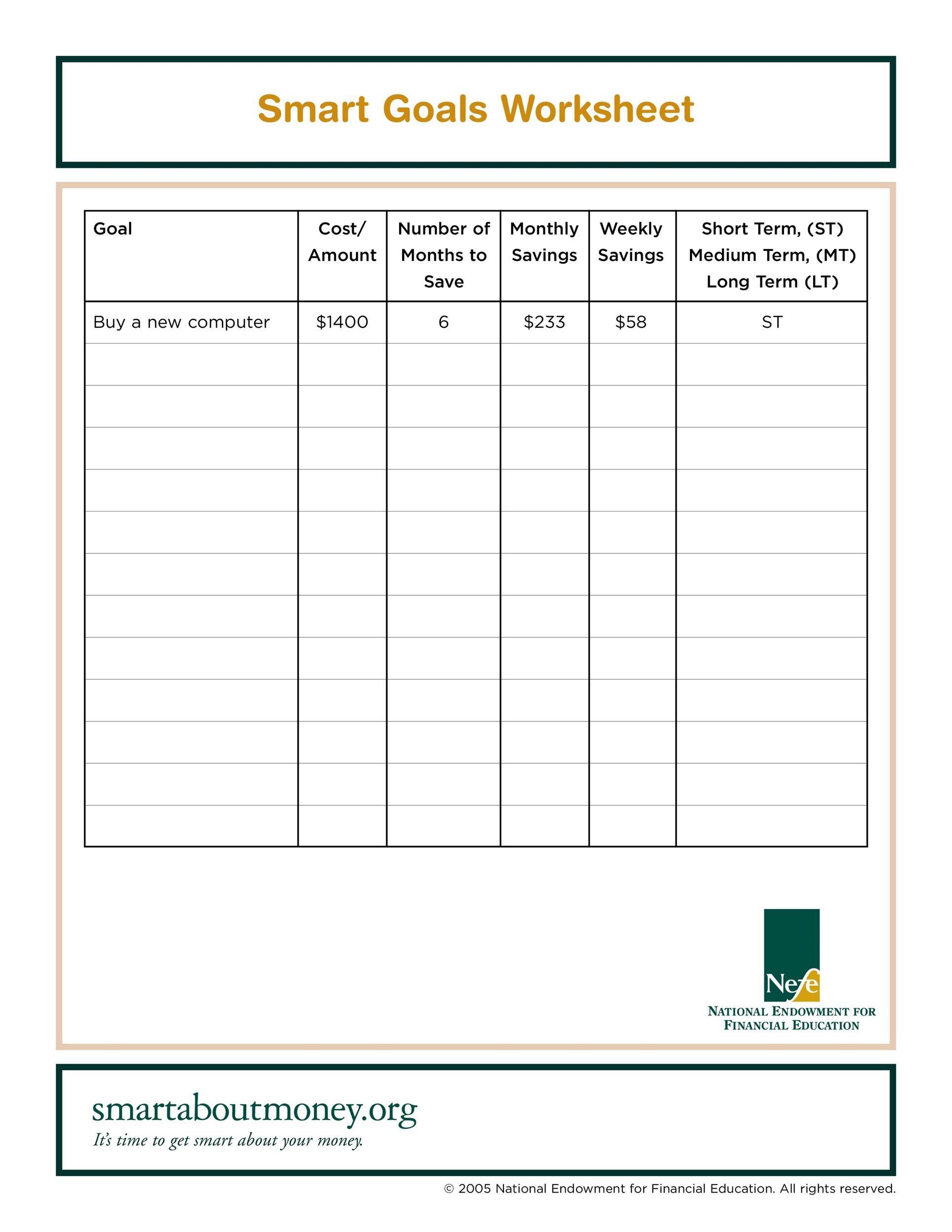 Smart Goals Worksheet Template – Goal Worksheets