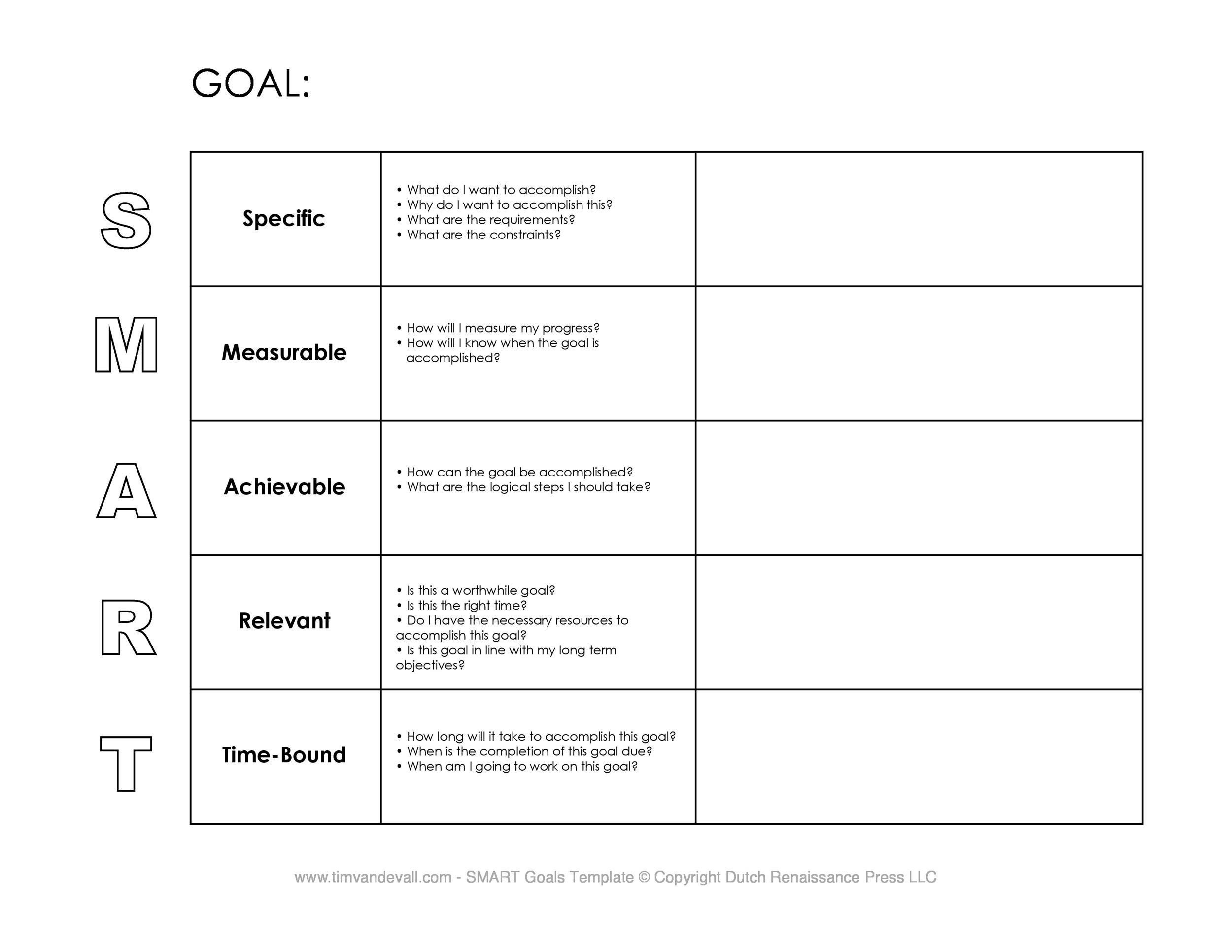 48 SMART Goals Templates, Examples  Worksheets ᐅ Template Lab
