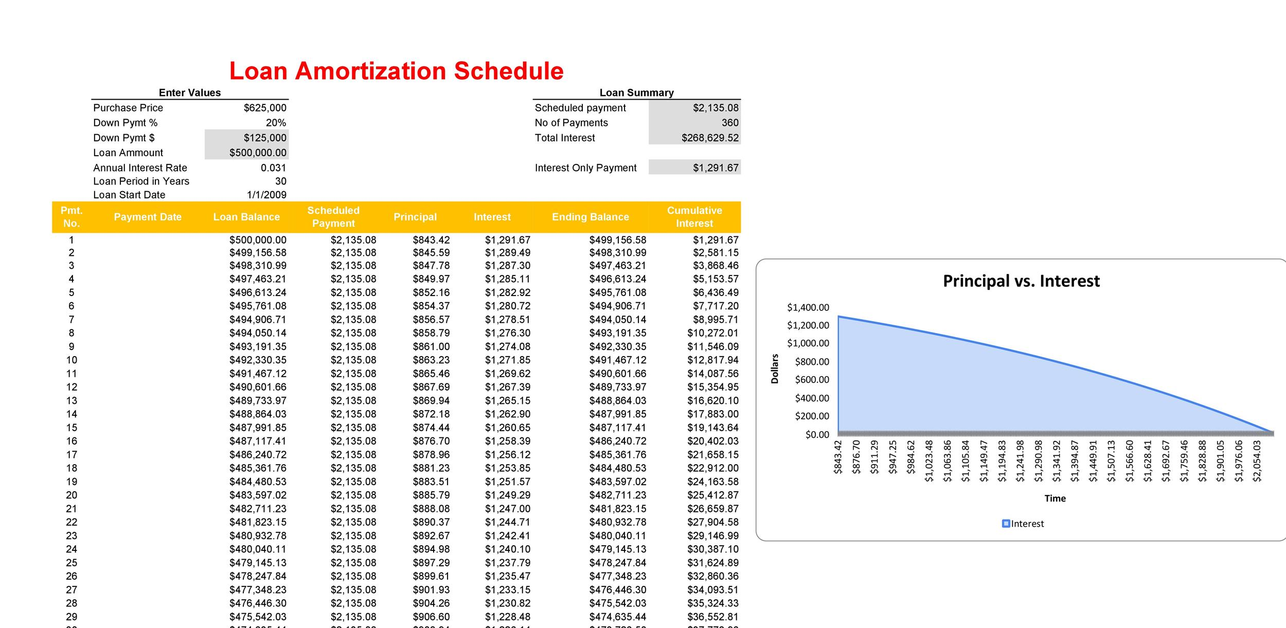 28 Tables to Calculate Loan Amortization Schedule (Excel) - Template Lab - Sample Schedules - Amortization Schedule Excel