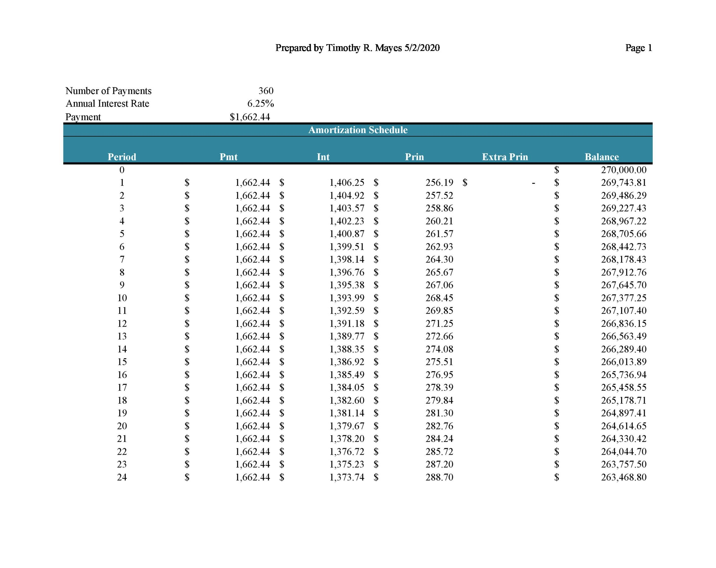 28 Tables to Calculate Loan Amortization Schedule (Excel) - Template Lab - amortization function excel